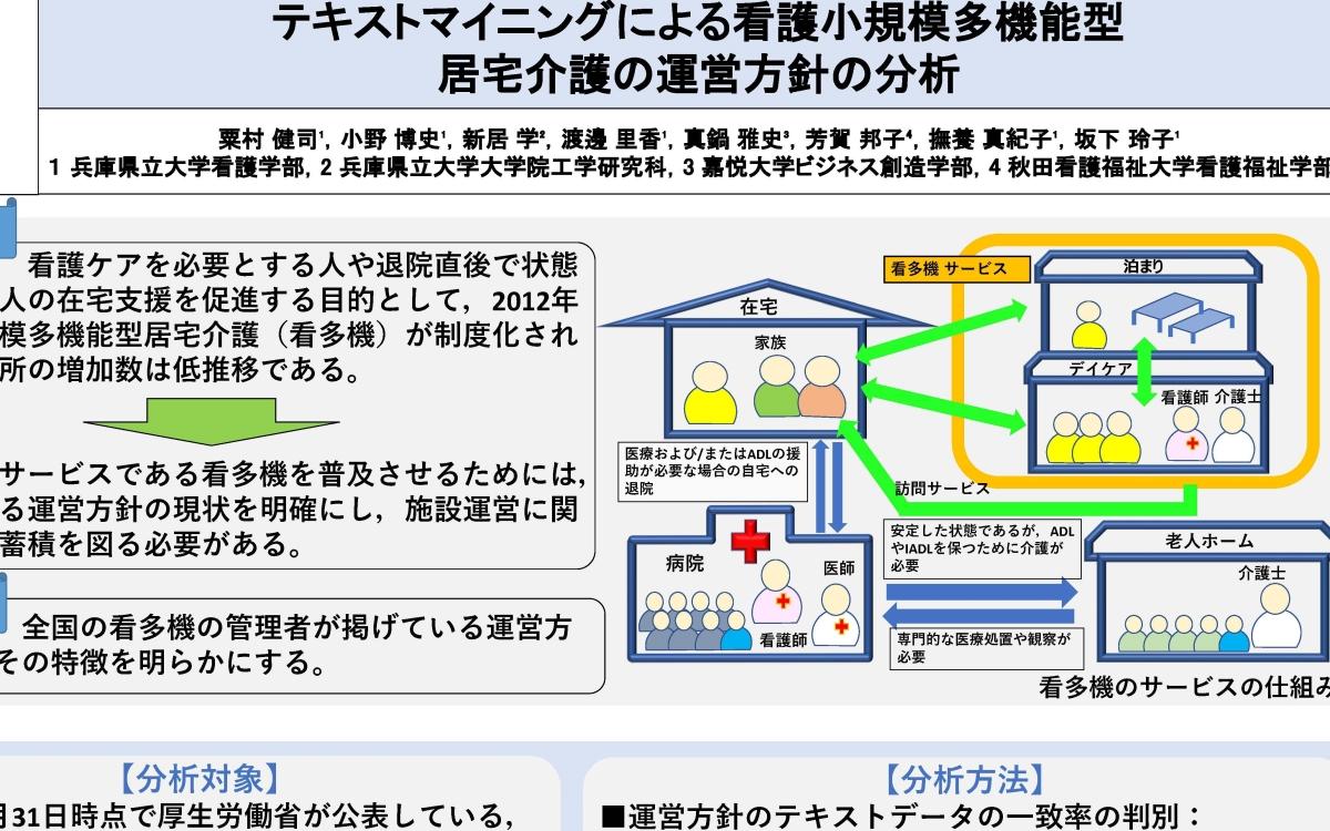 第23回日本看護管理学会学術集会(2019年8月23日、24日)でポスター発表いたしました。